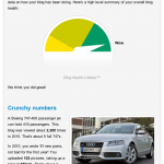 2010 Year in Blogging